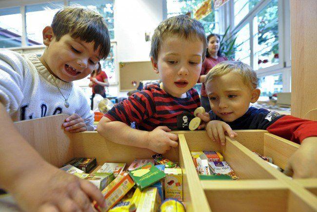 Kinderbetreuungsplätze in den einzelnen Bezirken