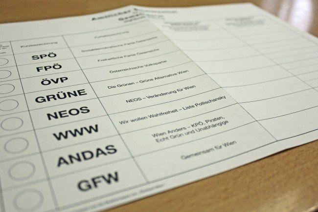 Laut Prognosen wackelt auch ein weiteres Mandat der FPÖ.