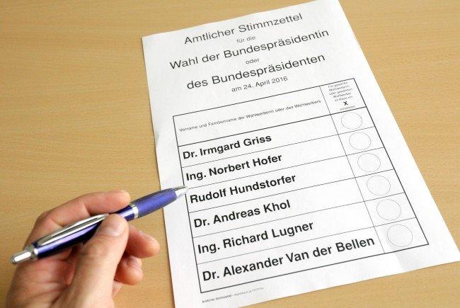 VIENNA.at will wissen: Wen würden Sie derzeit bei der Bundespräsidentenwahl wählen?