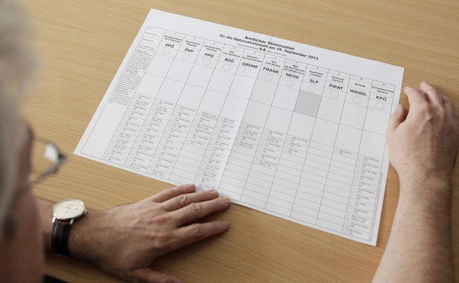 Wie die Stimmzettel der NR-Wahl 2017 aussehen werden, ist erst Anfang September fix.