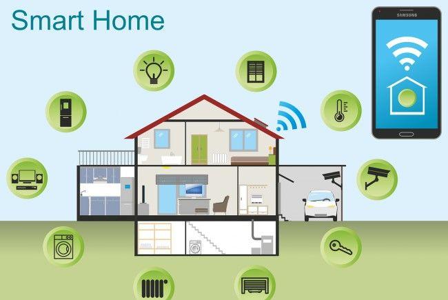 """Was ist eigentlich """"Smart Home""""?"""