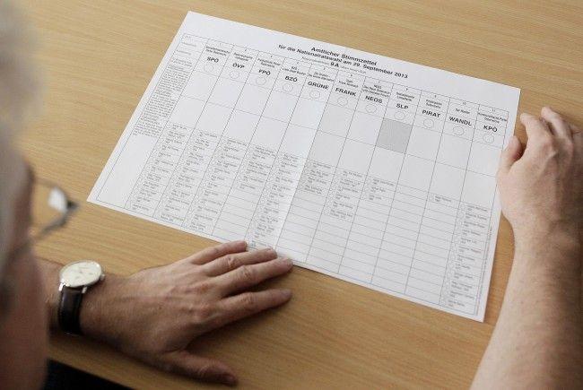 So sahen die Stimmzettel für die Nationalratswahl 2013 aus