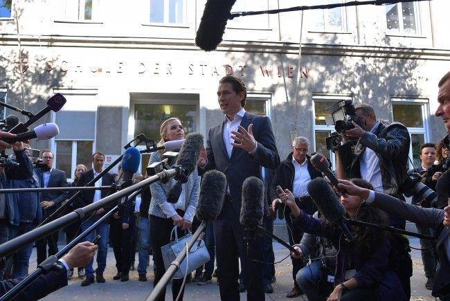 Gastkommentar von Johannes Huber zur NR-Wahl 2017