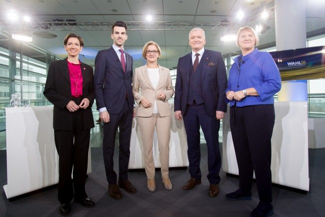 ÖVP-Absolute in Niederösterreich, SPÖ klar vor FPÖ