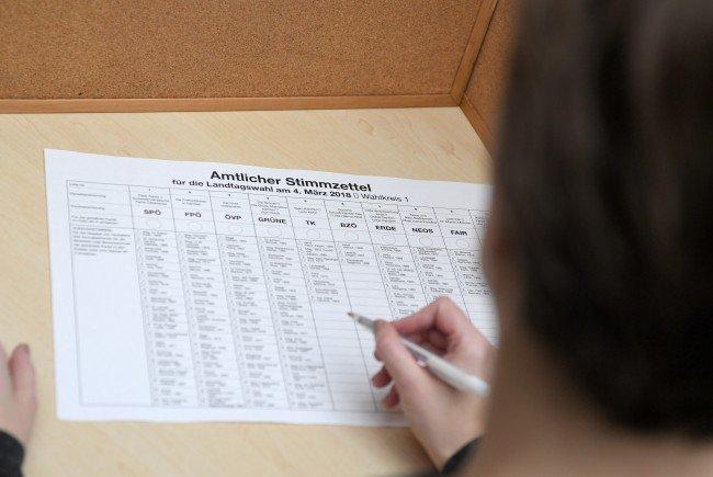 Bei der Landtagswahl in Kärnten stehen zehn Parteien am Stimmzettel.