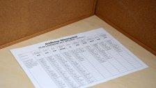 Keine großen Rekorde bei Kärnten-Wahl erwartet